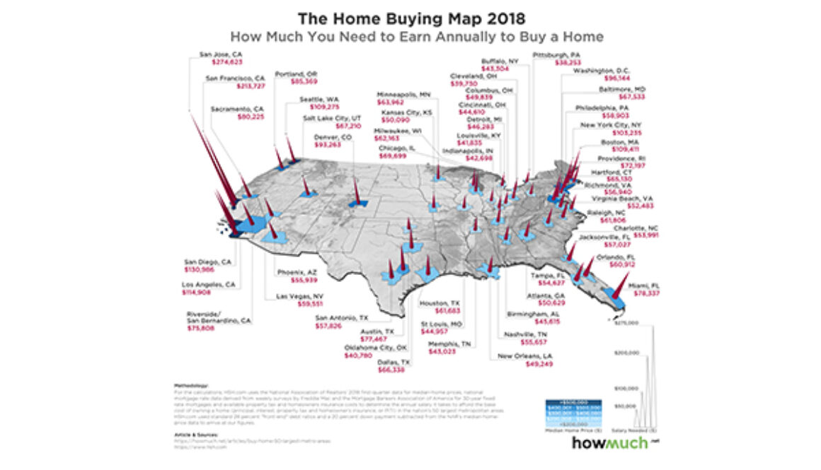 How Much Do you Need to earn to buy a home in Denver